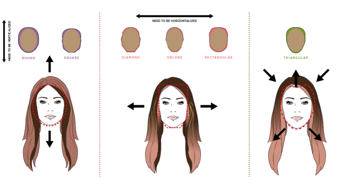 hair-contouring-diagram